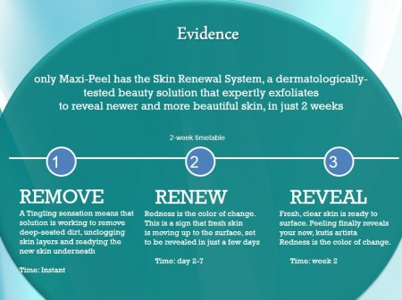 maxi-peel-3-step-renewal