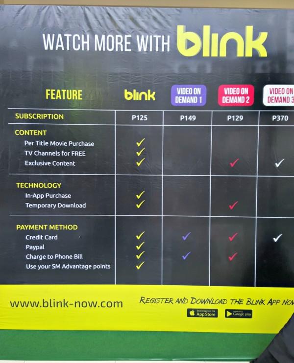 blink-5