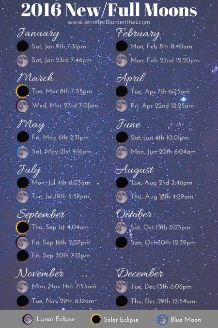 2016-Moon-Calendar_web